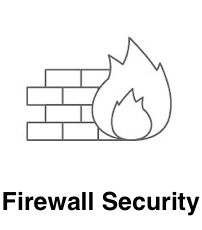 firewall network security dallas